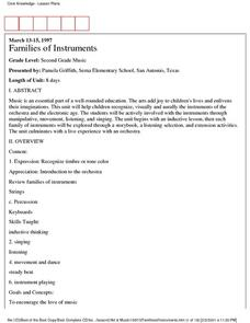 Families of Instruments Lesson Plan