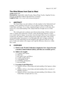 The Wind Blows from East to West Lesson Plan