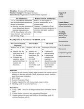 organs lesson plans worksheets lesson planet. Black Bedroom Furniture Sets. Home Design Ideas