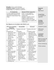 Five Kingdoms of Organisms Lesson Plan