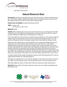Natural resource Race Lesson Plan