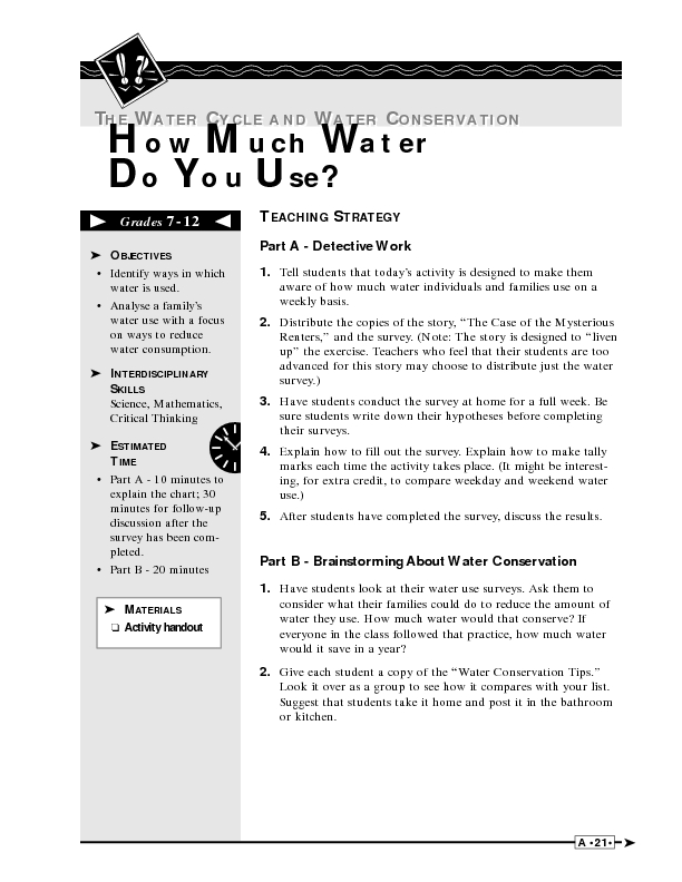 How Much Water Do You Use? Lesson Plan