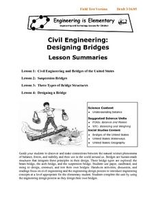 Civil Engineering: Designing Bridges Lesson Plan