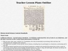 Documents and Symbols and American Freedom Lesson Plan