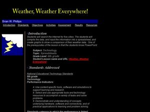 Weather, Weather Everywhere! Lesson Plan