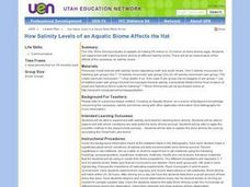 How Salinity Levels of an Aquatic Biome Affects the Hat Lesson Plan