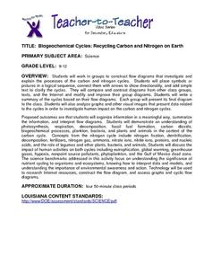 Biochemical Cycles: Recycling Carbon and Nitrogen Lesson Plan
