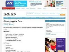 Displaying the Data Lesson Plan
