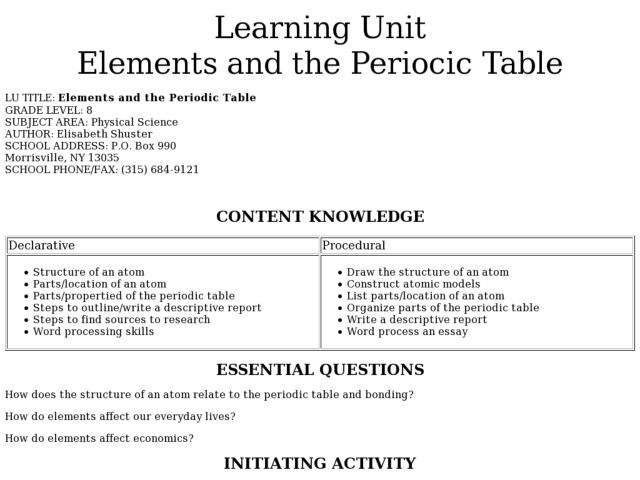 Elements and the Periocic Table Lesson Plan