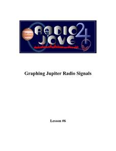 Graphing Jupiter Radio Signals Lesson Plan