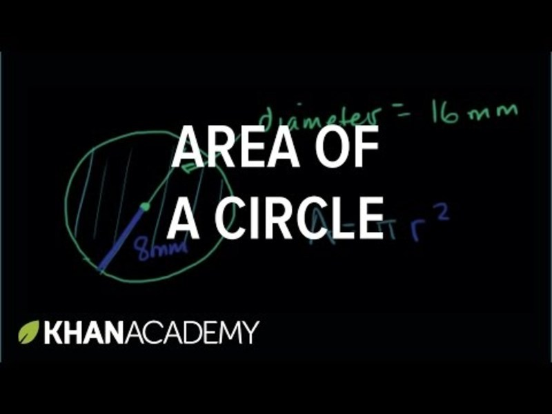 Area of a Circle Video
