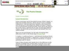 The Prairie Climate Lesson Plan