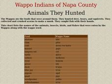Wappo Indians: Animals They Hunted Lesson Plan
