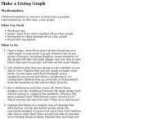 Make a Living Graph Lesson Plan