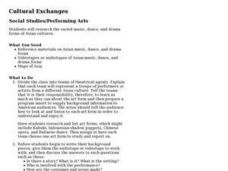 Cultural Exchanges Lesson Plan