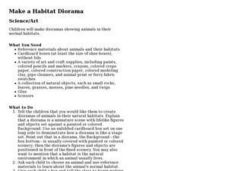 Make a Habitat Diorama Lesson Plan