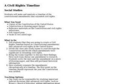 A Civil Rights Timeline Lesson Plan