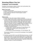 Knowing Where You Are Lesson Plan