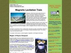 Magnetic Levitation Train Lesson Plan