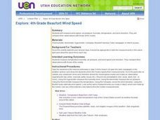 Explore: 4th Grade Beaufort Wind Speed Lesson Plan