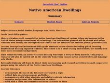 Native American Dwellings Lesson Plan