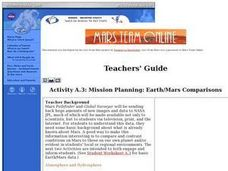 Mission Planning: Earth/Mars Comparisons Lesson Plan