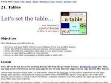 Tables Lesson Plan
