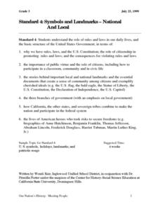 Symbols and Landmarks Lesson Plan