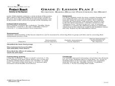Making Healthy Food Choices- Go Heart! Lesson Plan