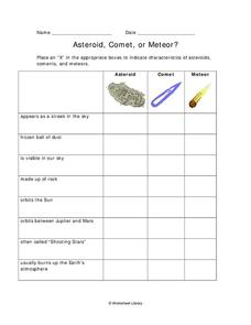 Asteroid, Comet, or Meteor? Graphic Organizer for 4th ...