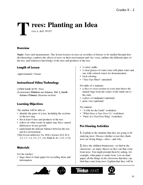 Trees: Planting an Idea Lesson Plan