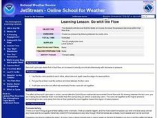 Learning Lesson: Go With the Flow Lesson Plan