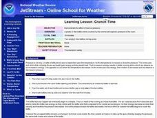 Learning Lesson: Crunch Time Lesson Plan