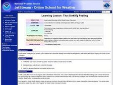 Learning Lesson: That Sinking Feeling Lesson Plan