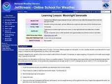 Learning Lesson: Moonlight Serenade Lesson Plan