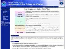 Learning Lesson: How To Make A Rain Gauge Lesson Plan