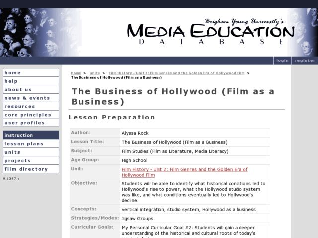 The Business of Hollywood (Film as a Business) Lesson Plan