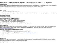 Connecting Canada: Transportation and Communication in Canada - An Overview Lesson Plan