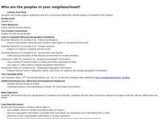 Who Are the Peoples in Your Neighbourhood? Lesson Plan