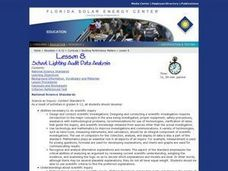 School Lighting Audit Data Analysis Lesson Plan