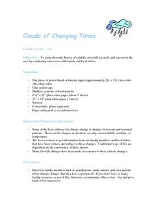 Environment: Clouds of Changing Times Lesson Plan