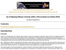 An Eclipsing Binary System with a Precessing Accretion Disk Lesson Plan