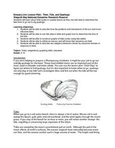 Time, Tide, and Quahogs Lesson Plan