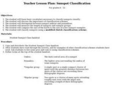 Sunspot Classification Lesson Plan