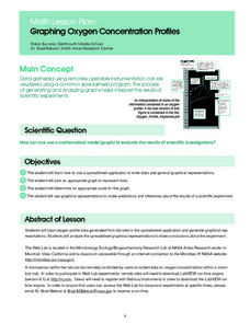 Graphing Oxygen Concentration Profiles Lesson Plan