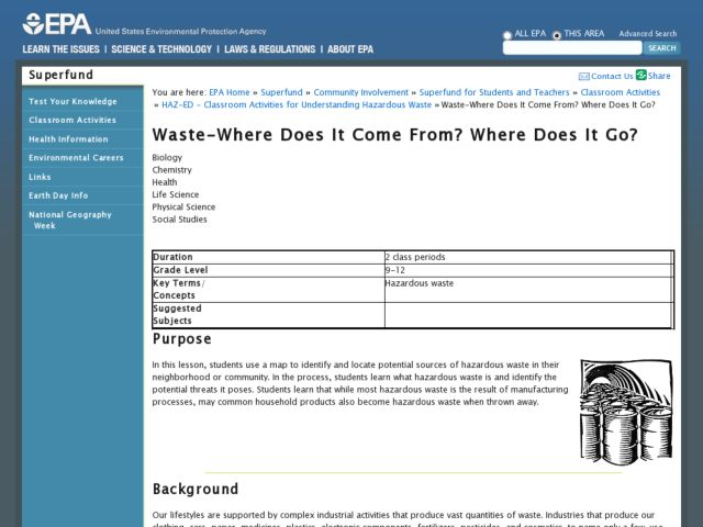 Waste, Where Does It Come From? Where Does It Go? Lesson Plan