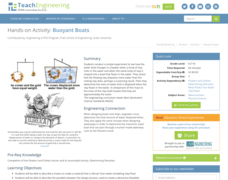 Buoyant Boats Activities & Project
