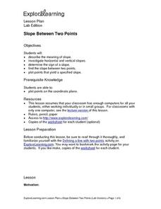 Slope Between Two Points Lesson Plan