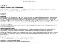 Women, Literacy and Development Lesson Plan
