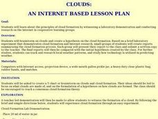 Clouds: an Internet Based Lesson Plan Lesson Plan